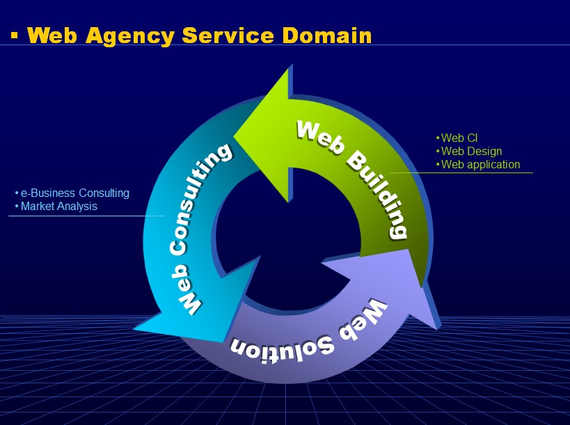 Web Agency Service Domain深蓝色模板